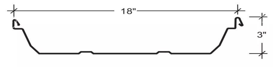 Trapezoidal Standing Seam profile